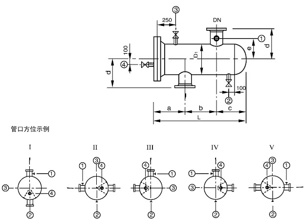 SRFⅠ卧式反冲洗式过滤器 PN4.0 MPa