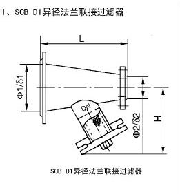 SCB型异径法兰连接过滤器