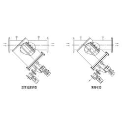 LSZY系列刷式自洁式过滤器